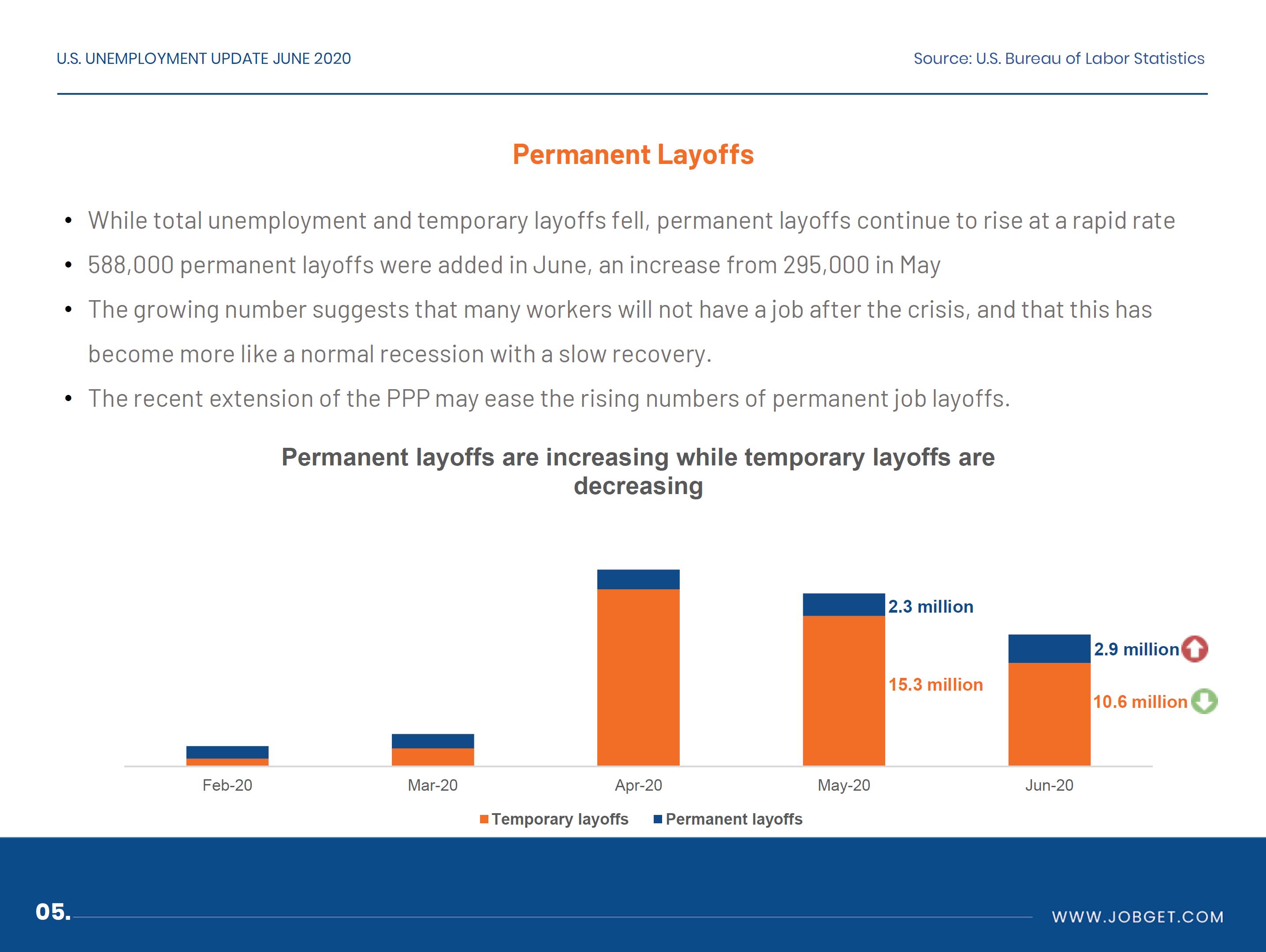Permanent Layoffs